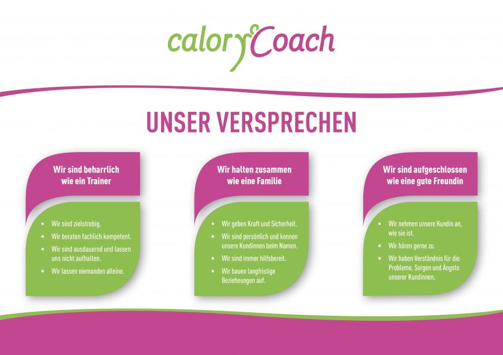 CaloryCoach_versprechen